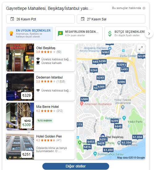 Google'dan Yeni Otel Arama Deneyimi