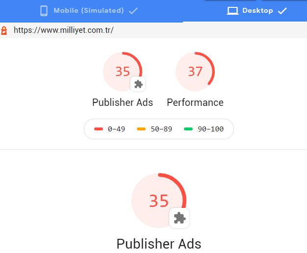 Google Publisher Ads Audits for Lighthouse