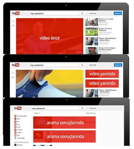 Youtube Reklamları, YouTube Reklam Ajansı